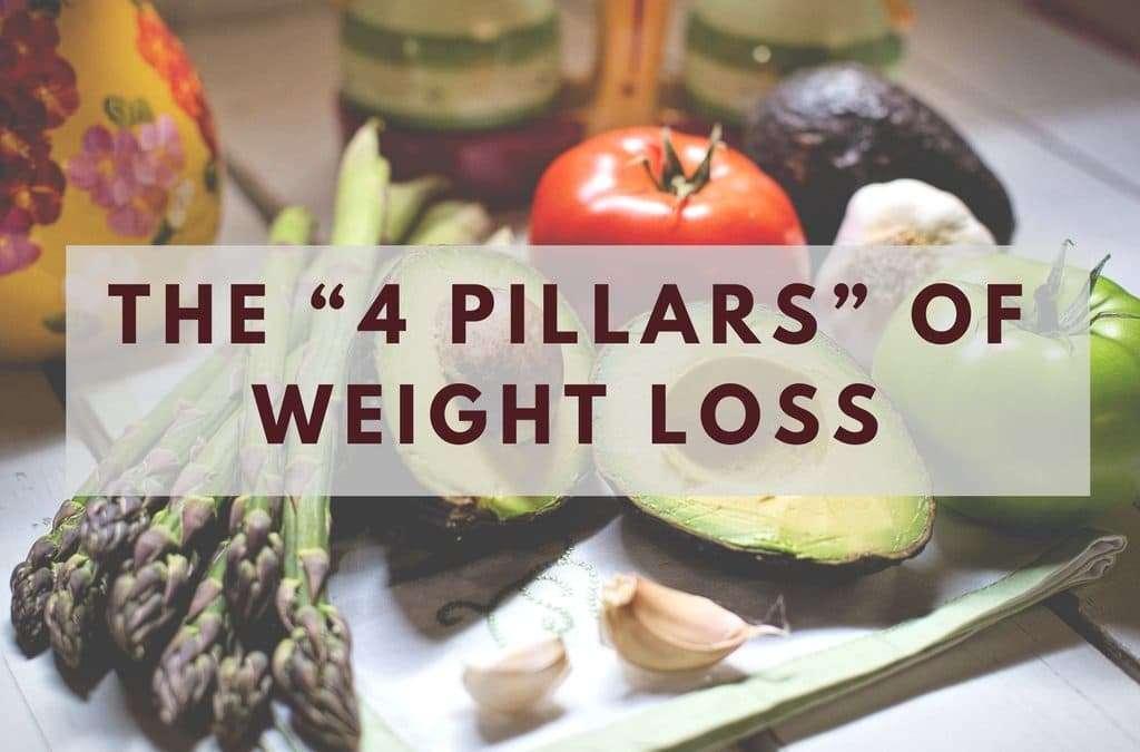The 4 Pillars of Weight Loss
